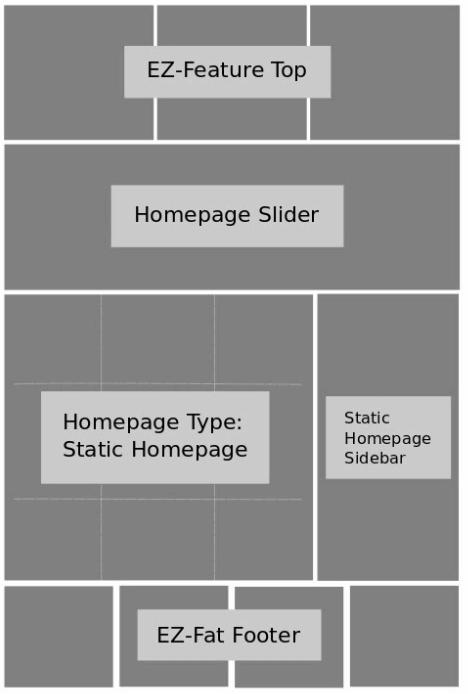 EZ-Widget area layout grid